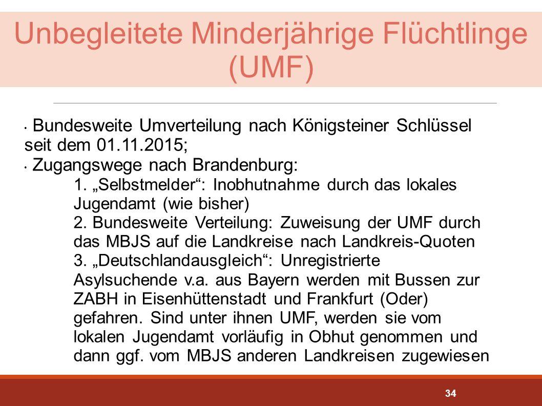 Unbegleitete Minderjährige Flüchtlinge (UMF) Bundesweite Umverteilung nach Königsteiner Schlüssel seit dem 01.11.2015; Zugangswege nach Brandenburg: 1