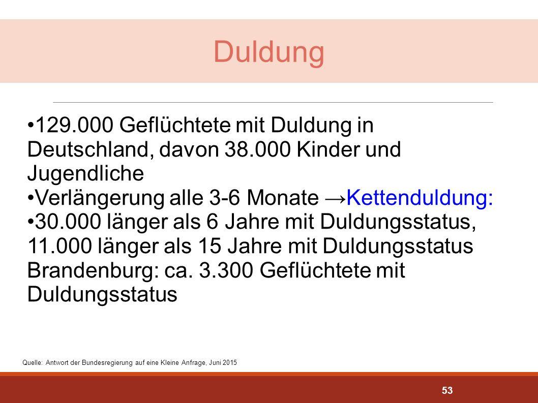 129.000 Geflüchtete mit Duldung in Deutschland, davon 38.000 Kinder und Jugendliche Verlängerung alle 3-6 Monate →Kettenduldung: 30.000 länger als 6 J