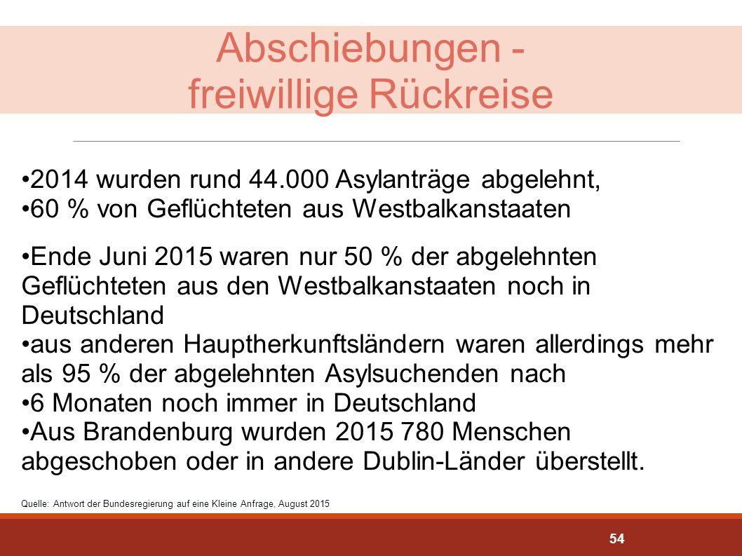 Abschiebungen - freiwillige Rückreise 2014 wurden rund 44.000 Asylanträge abgelehnt, 60 % von Geflüchteten aus Westbalkanstaaten Ende Juni 2015 waren