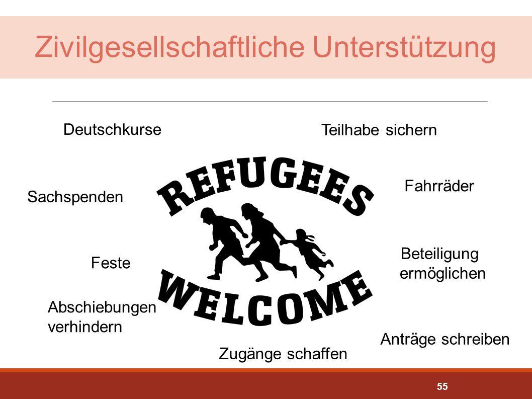 Zivilgesellschaftliche Unterstützung Deutschkurse Sachspenden Feste Fahrräder Anträge schreiben Abschiebungen verhindern Zugänge schaffen Teilhabe sic