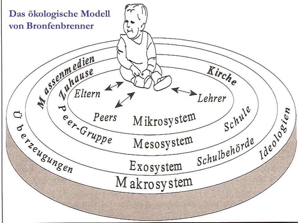 Das ökologische Modell von Bronfenbrenner