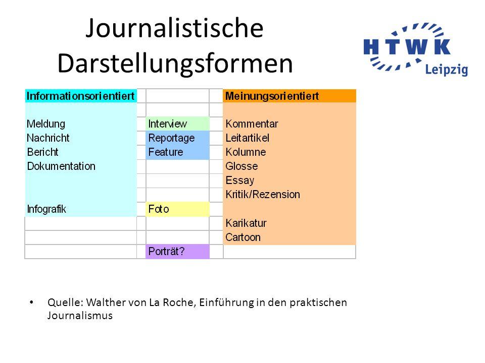 Journalistische Darstellungsformen Quelle: Walther von La Roche, Einführung in den praktischen Journalismus