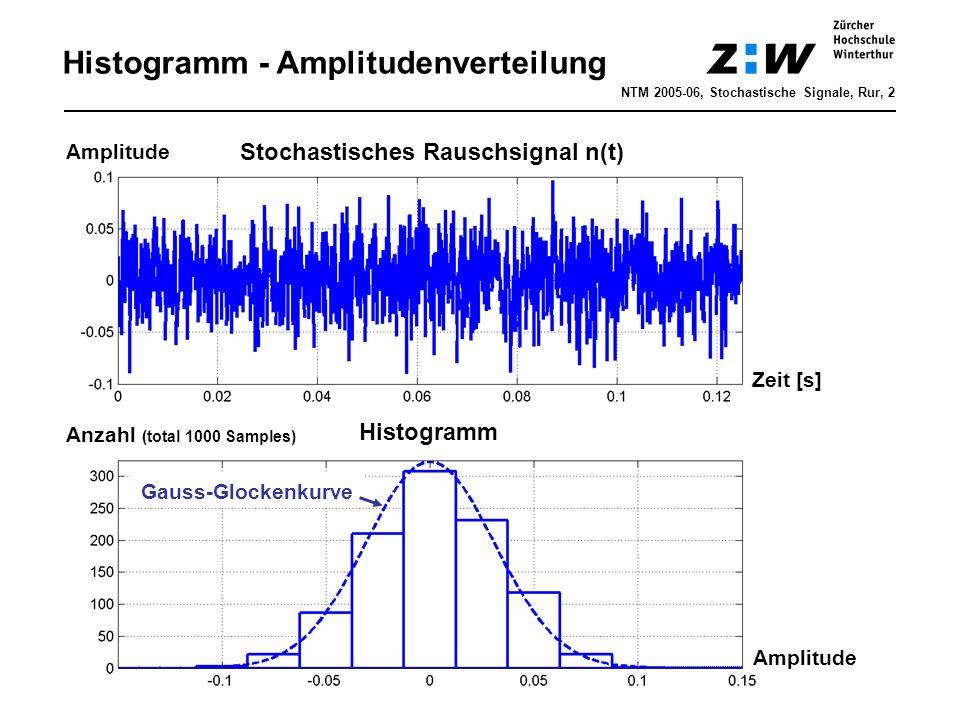 Histogramm - Amplitudenverteilung NTM 2005-06, Stochastische Signale, Rur, 2 Stochastisches Rauschsignal n(t) Zeit [s] Histogramm Amplitude Anzahl (to