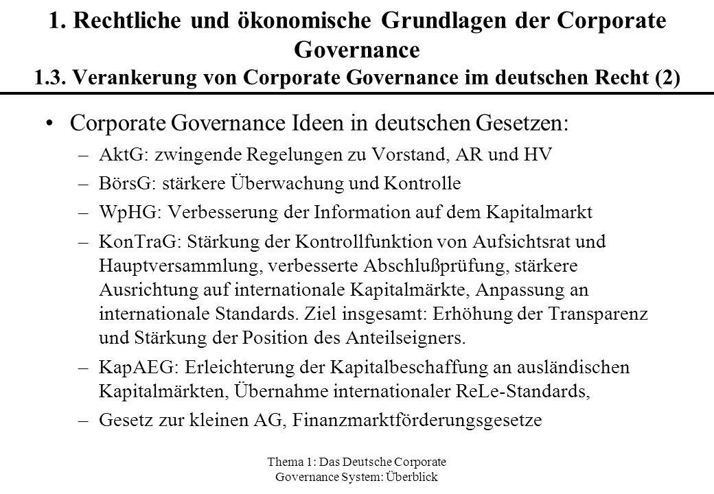 Thema 1: Das Deutsche Corporate Governance System: Überblick 1. Rechtliche und ökonomische Grundlagen der Corporate Governance 1.3. Verankerung von Co