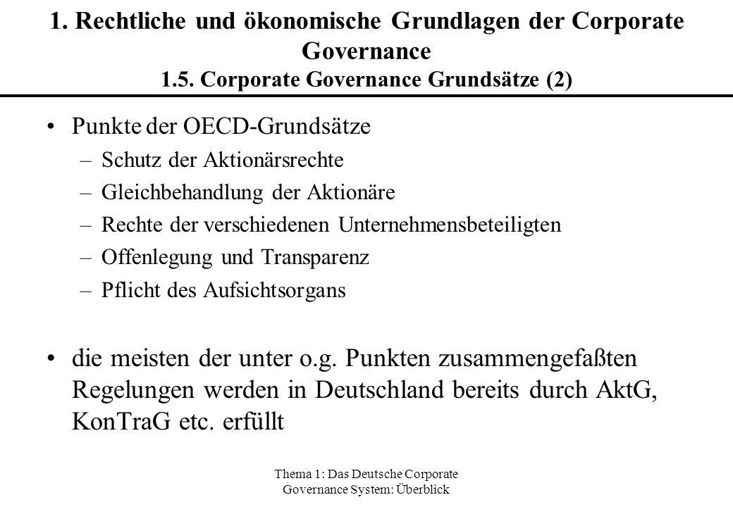 Thema 1: Das Deutsche Corporate Governance System: Überblick 1.