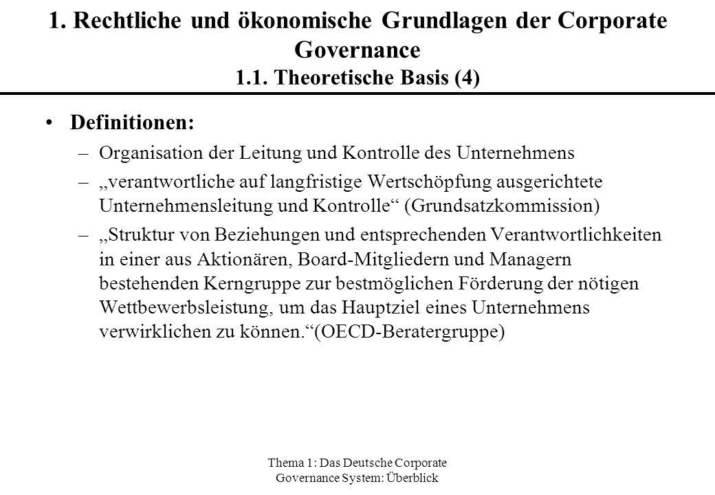 Thema 1: Das Deutsche Corporate Governance System: Überblick 1. Rechtliche und ökonomische Grundlagen der Corporate Governance 1.1. Theoretische Basis