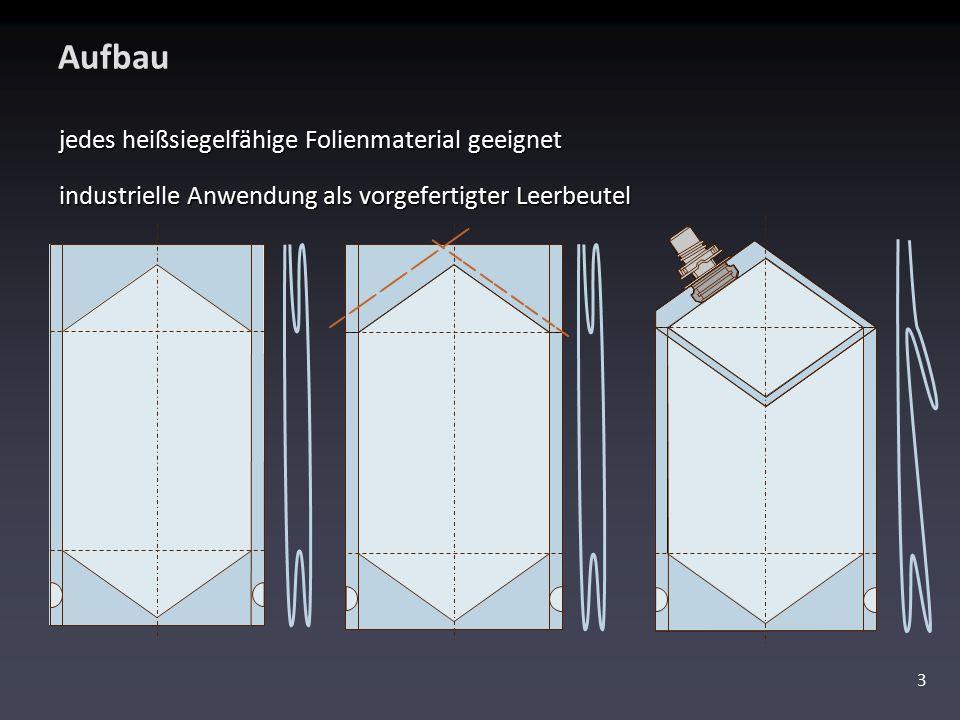 Aufbau jedes heißsiegelfähige Folienmaterial geeignet industrielle Anwendung als vorgefertigter Leerbeutel 3