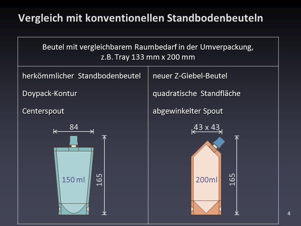 Beutel mit vergleichbarem Raumbedarf in der Umverpackung, z.B. Tray 133 mm x 200 mm herkömmlicher Standbodenbeutel Doypack-KonturCenterspout neuer Z-G