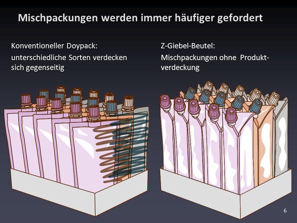 Mischpackungen werden immer häufiger gefordert 6 Z-Giebel-Beutel: Mischpackungen ohne Produkt- verdeckung Konventioneller Doypack: unterschiedliche So