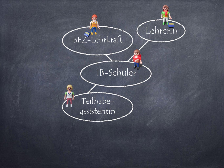 IB-Schüler Lehrerin Teilhabe- assistentin BFZ-Lehrkraft