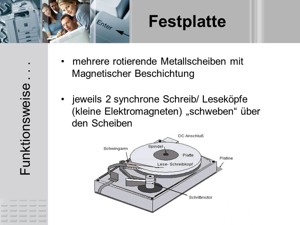 Festplatte Funktionsweise... mehrere rotierende Metallscheiben mit, Magnetischer Beschichtung jeweils 2 synchrone Schreib/ Leseköpfe (kleine Elektroma