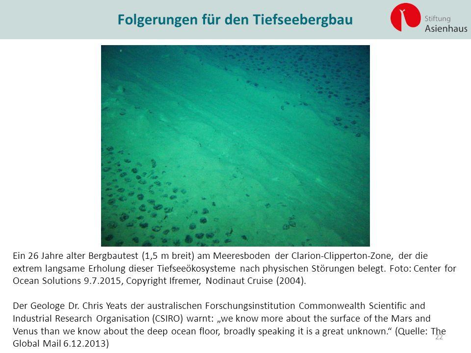 Folgerungen für den Tiefseebergbau Ein 26 Jahre alter Bergbautest (1,5 m breit) am Meeresboden der Clarion-Clipperton-Zone, der die extrem langsame Er