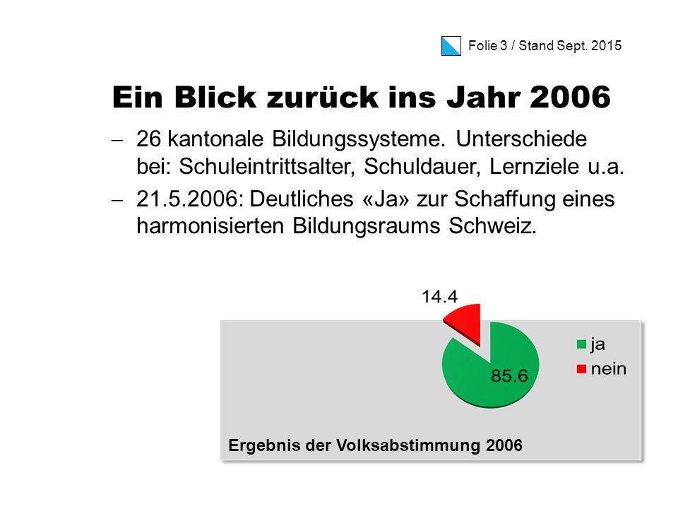 Folie 3 / Stand Sept. 2015 Ein Blick zurück ins Jahr 2006  26 kantonale Bildungssysteme. Unterschiede bei: Schuleintrittsalter, Schuldauer, Lernziele