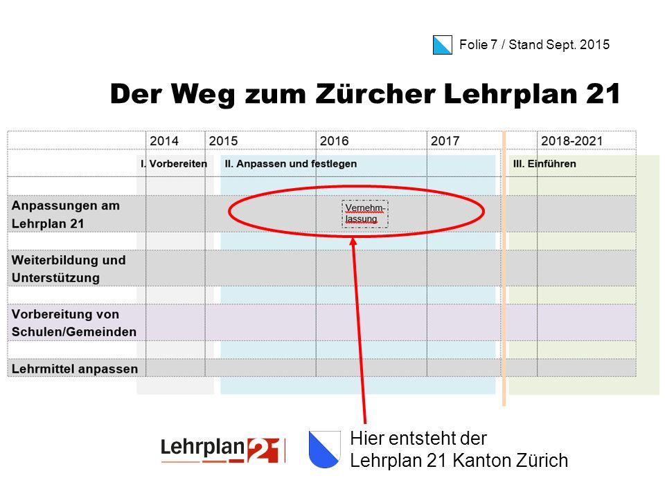 Folie 7 / Stand Sept. 2015 Der Weg zum Zürcher Lehrplan 21 Hier entsteht der Lehrplan 21 Kanton Zürich