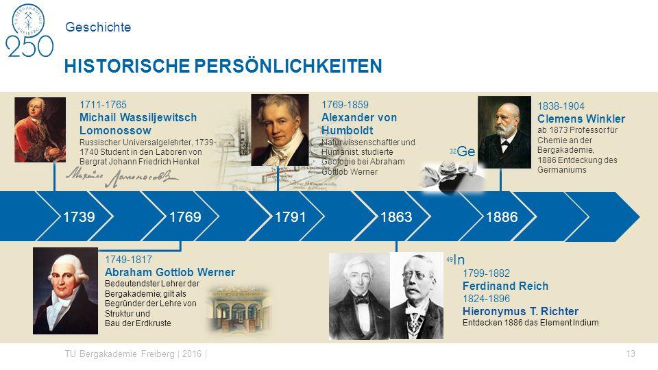 Geschichte 13 HISTORISCHE PERSÖNLICHKEITEN TU Bergakademie Freiberg | 2016 | 1799-1882 Ferdinand Reich 1824-1896 Hieronymus T.
