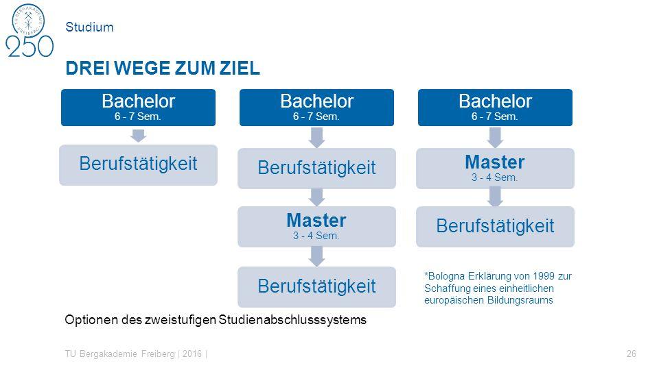 Studium Optionen des zweistufigen Studienabschlusssystems TU Bergakademie Freiberg | 2016 | 26 DREI WEGE ZUM ZIEL Bachelor 6 - 7 Sem. Berufstätigkeit