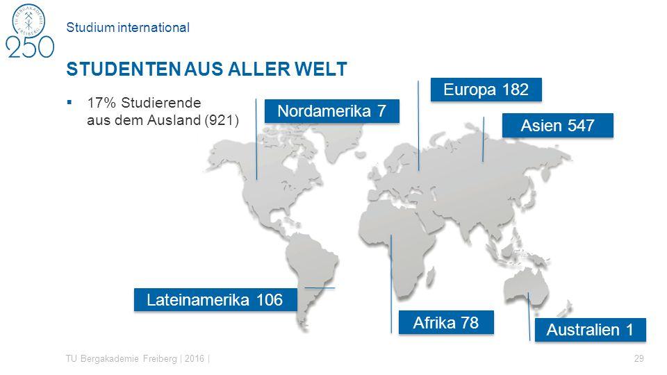 Studium international  17% Studierende aus dem Ausland (921) 29 STUDENTEN AUS ALLER WELT Europa 182 Afrika 78 Australien 1 Nordamerika 7 Lateinamerika 106 TU Bergakademie Freiberg | 2016 | Asien 547