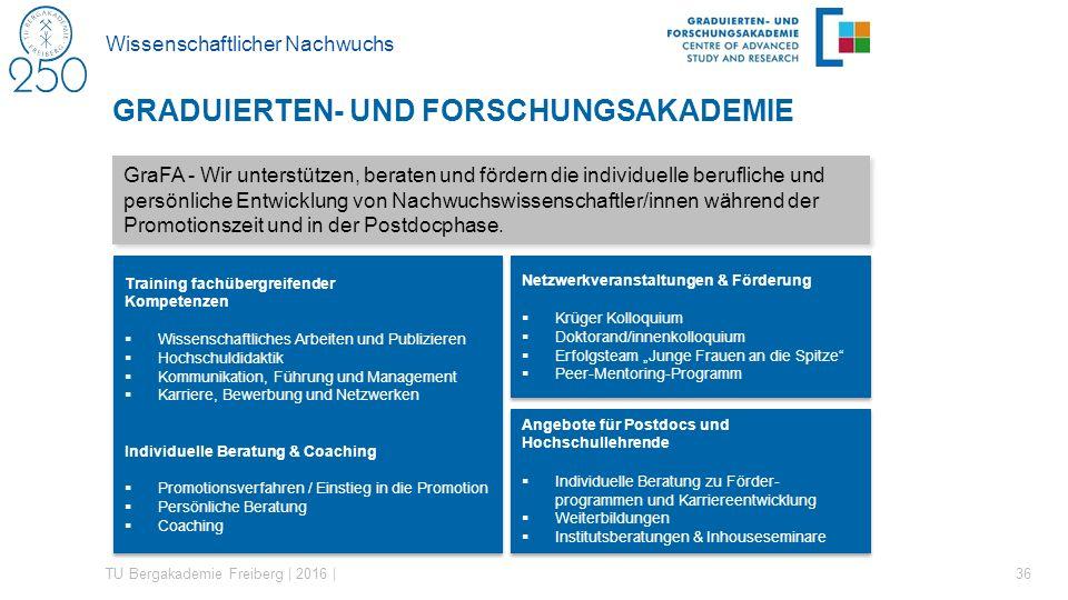TU Bergakademie Freiberg | 2016 | 36 GraFA - Wir unterstützen, beraten und fördern die individuelle berufliche und persönliche Entwicklung von Nachwuchswissenschaftler/innen während der Promotionszeit und in der Postdocphase.