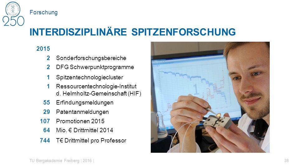 Forschung 2015 2Sonderforschungsbereiche 2DFG Schwerpunktprogramme 1Spitzentechnologiecluster 1Ressourcentechnologie-Institut d.