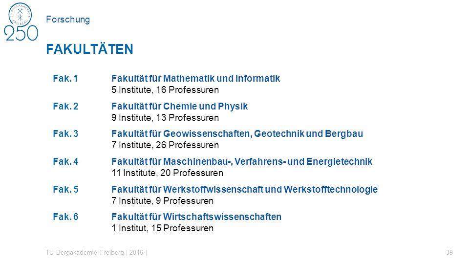 Forschung Fak. 1Fakultät für Mathematik und Informatik 5 Institute, 16 Professuren Fak. 2Fakultät für Chemie und Physik 9 Institute, 13 Professuren Fa