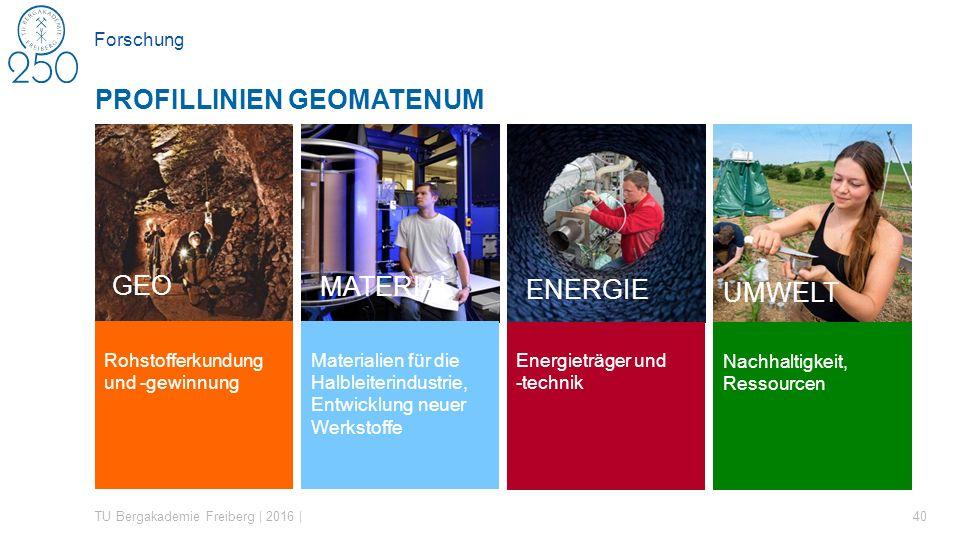 TU Bergakademie Freiberg | 2016 | 40 PROFILLINIEN GEOMATENUM Forschung GEO MATERIAL ENERGIE UMWELT Rohstofferkundung und -gewinnung Materialien für die Halbleiterindustrie, Entwicklung neuer Werkstoffe Energieträger und -technik Nachhaltigkeit, Ressourcen