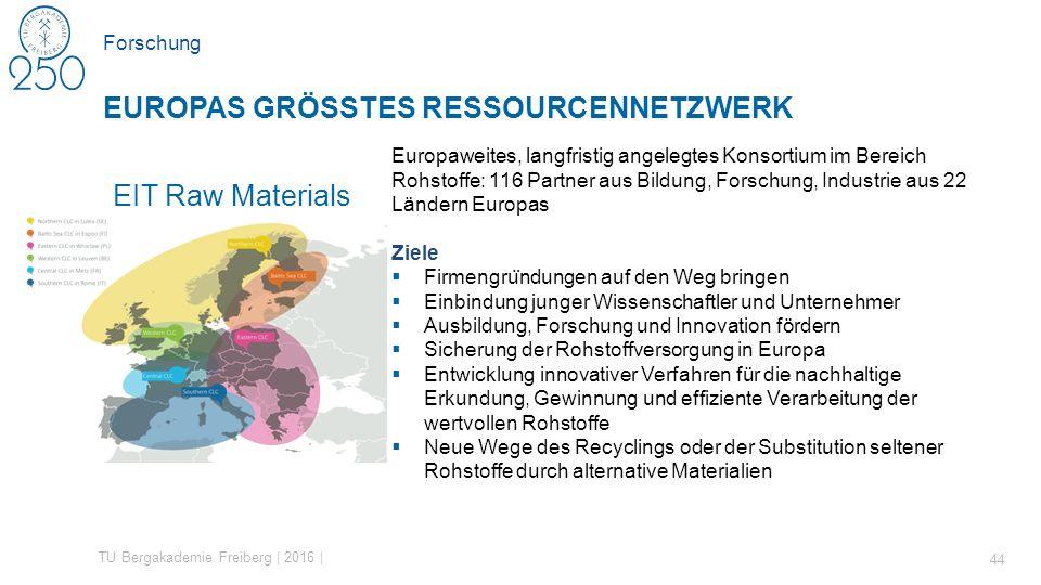 Forschung EIT Raw Materials Europaweites, langfristig angelegtes Konsortium im Bereich Rohstoffe: 116 Partner aus Bildung, Forschung, Industrie aus 22