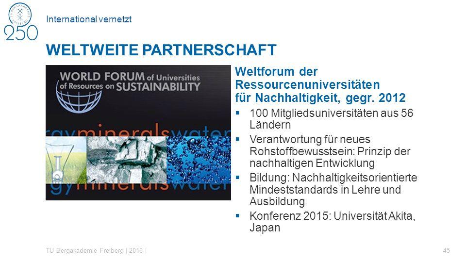 International vernetzt Weltforum der Ressourcenuniversitäten für Nachhaltigkeit, gegr.
