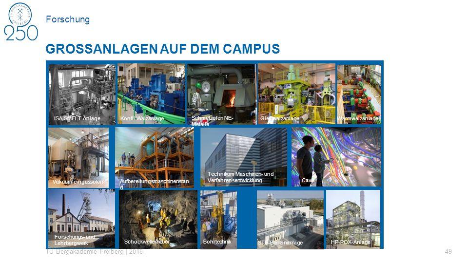 Forschung 49 GROSSANLAGEN AUF DEM CAMPUS TU Bergakademie Freiberg | 2016 | Forschungs- und Lehrbergwerk STF-Benzinanlage HP-POX-Anlage Kontii-Walzanla