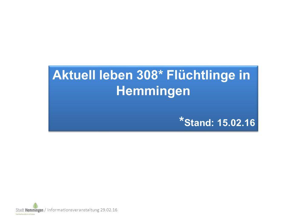 Aktuell leben 308* Flüchtlinge in Hemmingen * Stand: 15.02.16 Aktuell leben 308* Flüchtlinge in Hemmingen * Stand: 15.02.16 / Informationsveranstaltung 29.02.16