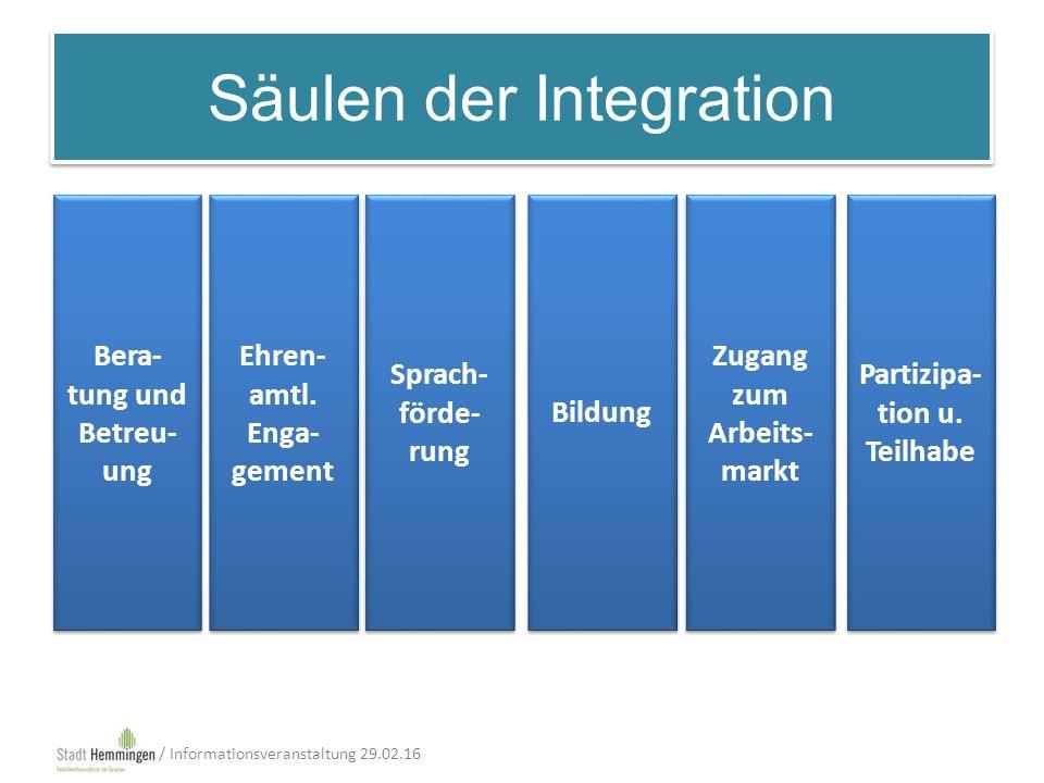 Säulen der Integration Bera- tung und Betreu- ung Ehren- amtl.