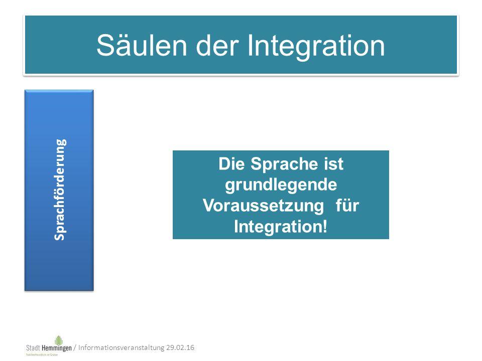 Säulen der Integration Sprachförderung / Informationsveranstaltung 29.02.16 Die Sprache ist grundlegende Voraussetzung für Integration!