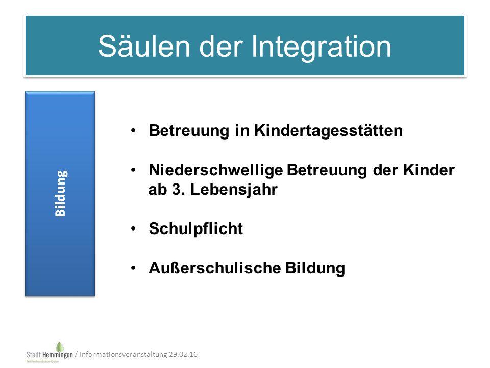 Säulen der Integration Bildung / Informationsveranstaltung 29.02.16 Betreuung in Kindertagesstätten Niederschwellige Betreuung der Kinder ab 3.