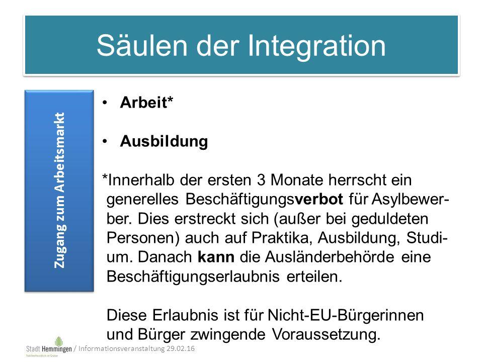 Säulen der Integration Zugang zum Arbeitsmarkt / Informationsveranstaltung 29.02.16 Arbeit* Ausbildung *Innerhalb der ersten 3 Monate herrscht ein generelles Beschäftigungsverbot für Asylbewer- ber.