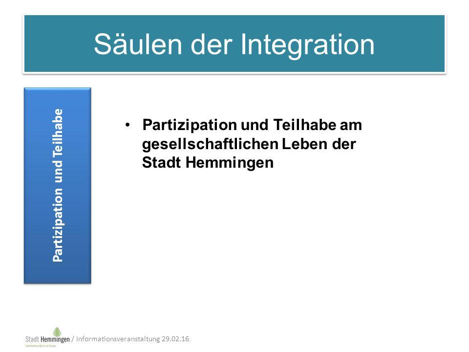 Säulen der Integration Partizipation und Teilhabe / Informationsveranstaltung 29.02.16 Partizipation und Teilhabe am gesellschaftlichen Leben der Stadt Hemmingen