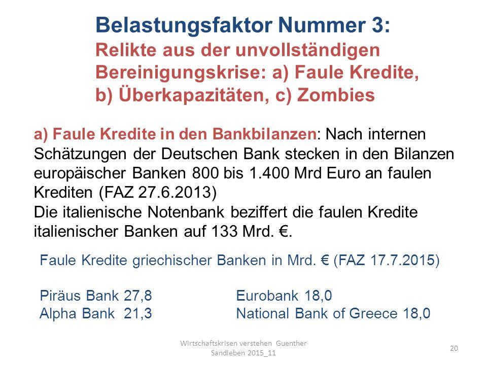 Wirtschaftskrisen verstehen Guenther Sandleben 2015_11 20 Belastungsfaktor Nummer 3: Relikte aus der unvollständigen Bereinigungskrise: a) Faule Kredite, b) Überkapazitäten, c) Zombies a) Faule Kredite in den Bankbilanzen: Nach internen Schätzungen der Deutschen Bank stecken in den Bilanzen europäischer Banken 800 bis 1.400 Mrd Euro an faulen Krediten (FAZ 27.6.2013) Die italienische Notenbank beziffert die faulen Kredite italienischer Banken auf 133 Mrd.