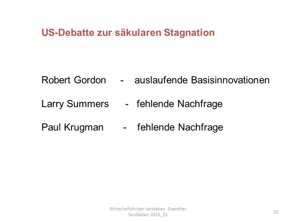 Wirtschaftskrisen verstehen Guenther Sandleben 2015_11 25 US-Debatte zur säkularen Stagnation Robert Gordon - auslaufende Basisinnovationen Larry Summers - fehlende Nachfrage Paul Krugman - fehlende Nachfrage