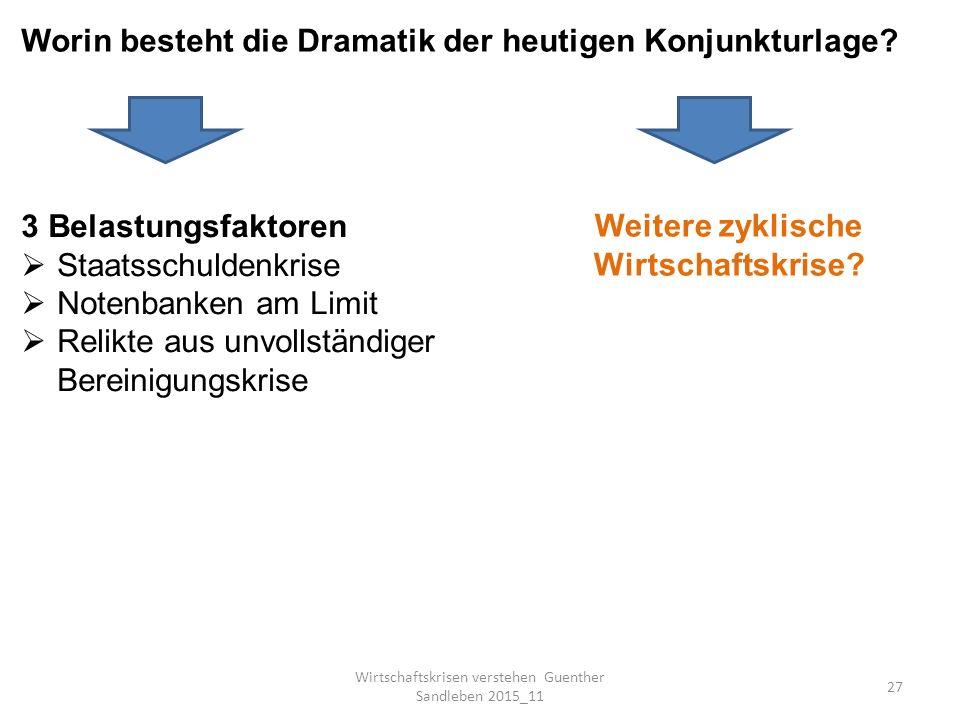 Wirtschaftskrisen verstehen Guenther Sandleben 2015_11 28 2423 41 29 Q u a r t a l e 1.Qu.