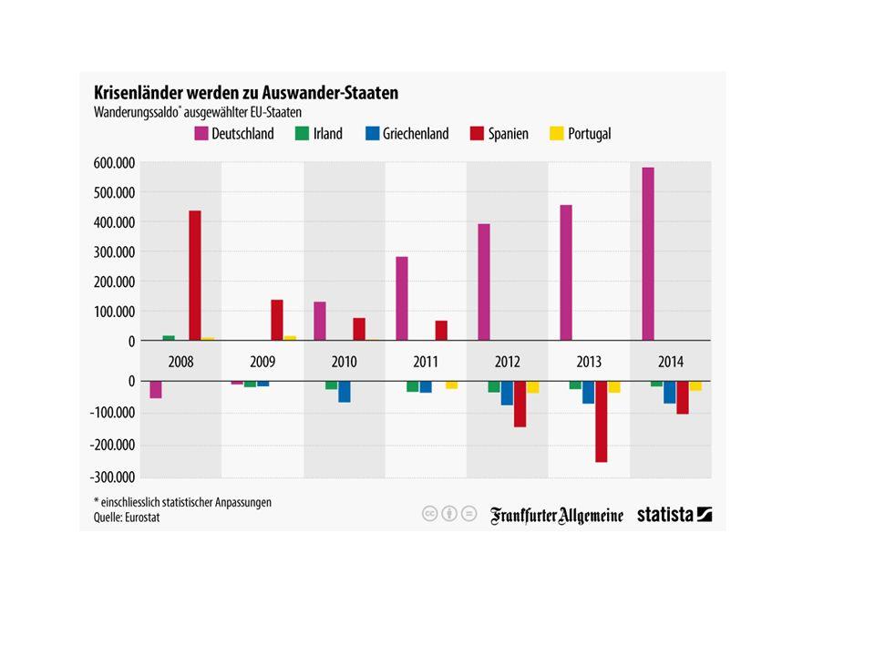 Internationale Wirtschaft WS 2015/16 Günter Senftleben Eurokrise