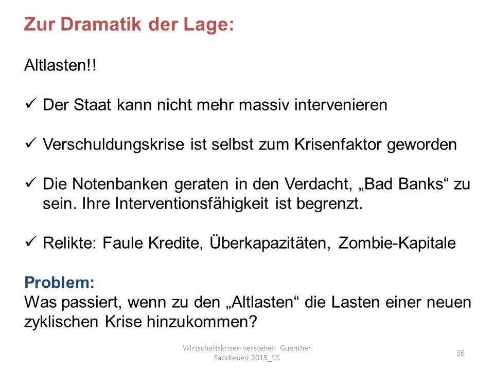 Wirtschaftskrisen verstehen Guenther Sandleben 2015_11 36 Zur Dramatik der Lage: Altlasten!.