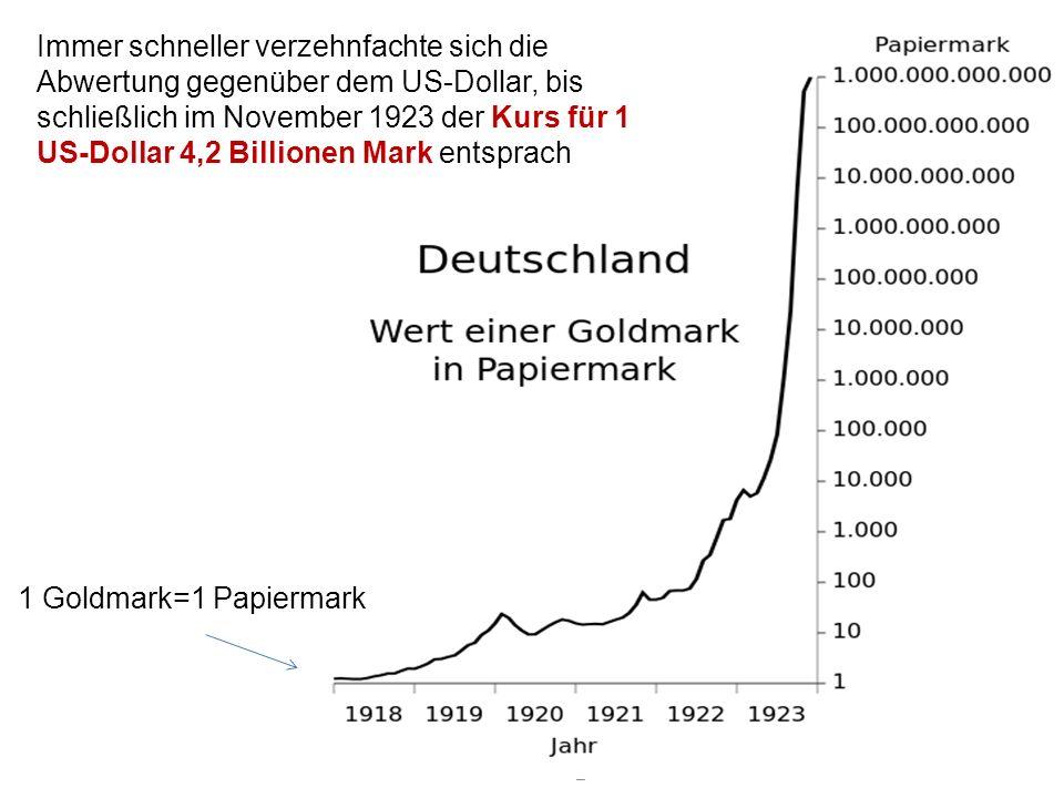 Wirtschaftskrisen verstehen Guenther Sandleben 2015_11 44 Immer schneller verzehnfachte sich die Abwertung gegenüber dem US-Dollar, bis schließlich im November 1923 der Kurs für 1 US-Dollar 4,2 Billionen Mark entsprach 1 Goldmark=1 Papiermark