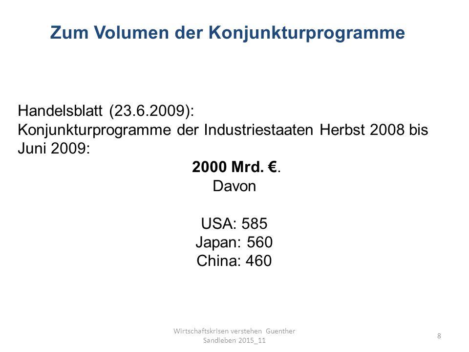 Wirtschaftskrisen verstehen Guenther Sandleben 2015_11 8 Zum Volumen der Konjunkturprogramme Handelsblatt (23.6.2009): Konjunkturprogramme der Industriestaaten Herbst 2008 bis Juni 2009: 2000 Mrd.