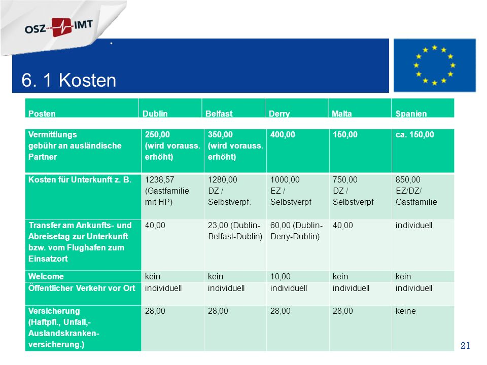 + 21 6. 1 Kosten Vermittlungs gebühr an ausländische Partner 250,00 (wird vorauss.