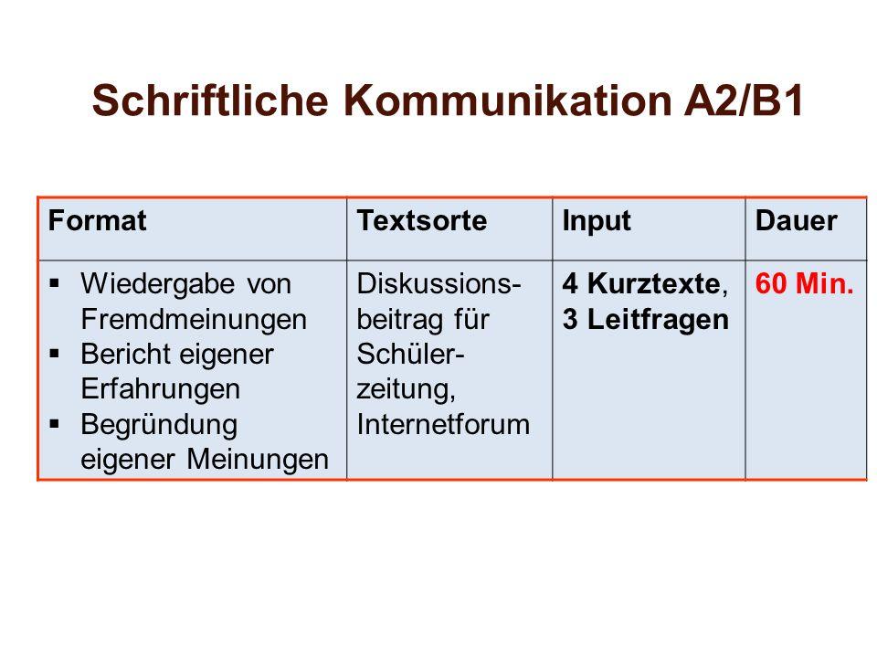 FormatTextsorteInputDauer  Wiedergabe von Fremdmeinungen  Bericht eigener Erfahrungen  Begründung eigener Meinungen Diskussions- beitrag für Schüle