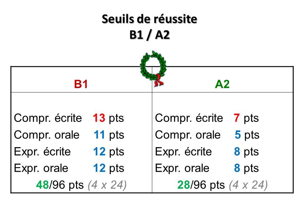 Seuils de réussite B1 / A2 B1A2 Compr. écrite 13 pts Compr. orale 11 pts Expr. écrite 12 pts Expr. orale 12 pts 48/96 pts (4 x 24) Compr. écrite 7 pts