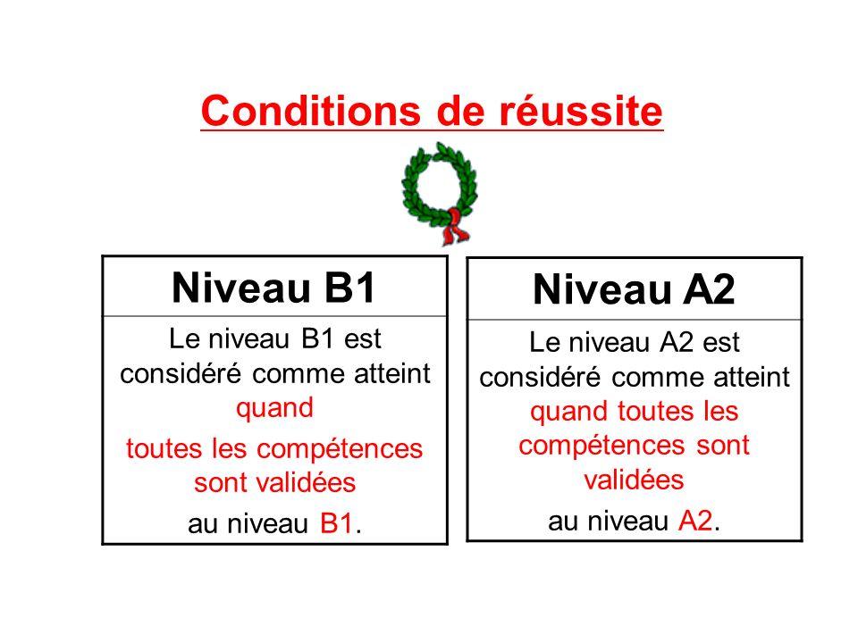 Conditions de réussite Niveau B1 Le niveau B1 est considéré comme atteint quand toutes les compétences sont validées au niveau B1. Niveau A2 Le niveau
