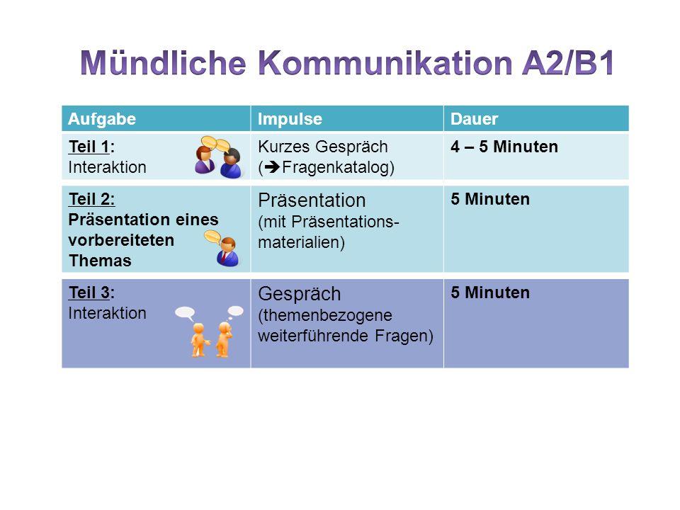 Teil 3: Interaktion Gespräch (themenbezogene weiterführende Fragen) 5 Minuten AufgabeImpulseDauer Teil 1: Interaktion Kurzes Gespräch (  Fragenkatalog) 4 – 5 Minuten Teil 2: Präsentation eines vorbereiteten Themas Präsentation (mit Präsentations- materialien) 5 Minuten