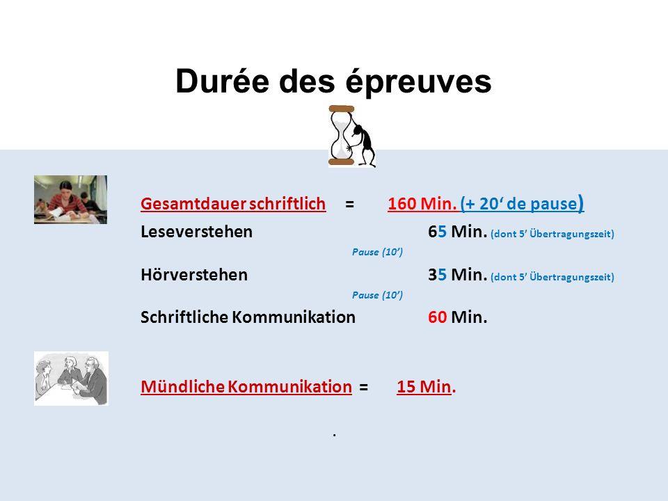 Gesamtdauer schriftlich = 160 Min. (+ 20' de pause ) Leseverstehen 65 Min. (dont 5' Übertragungszeit) Pause (10') Hörverstehen 35 Min. (dont 5' Übertr