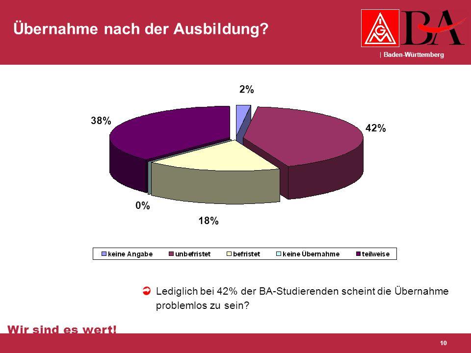 Baden-Württemberg Wir sind es wert! 10 Übernahme nach der Ausbildung? Lediglich bei 42% der BA-Studierenden scheint die Übernahme problemlos zu sein?