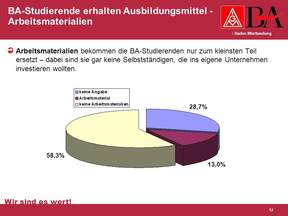 Baden-Württemberg Wir sind es wert! 12 BA-Studierende erhalten Ausbildungsmittel - Arbeitsmaterialien Arbeitsmaterialien bekommen die BA-Studierenden