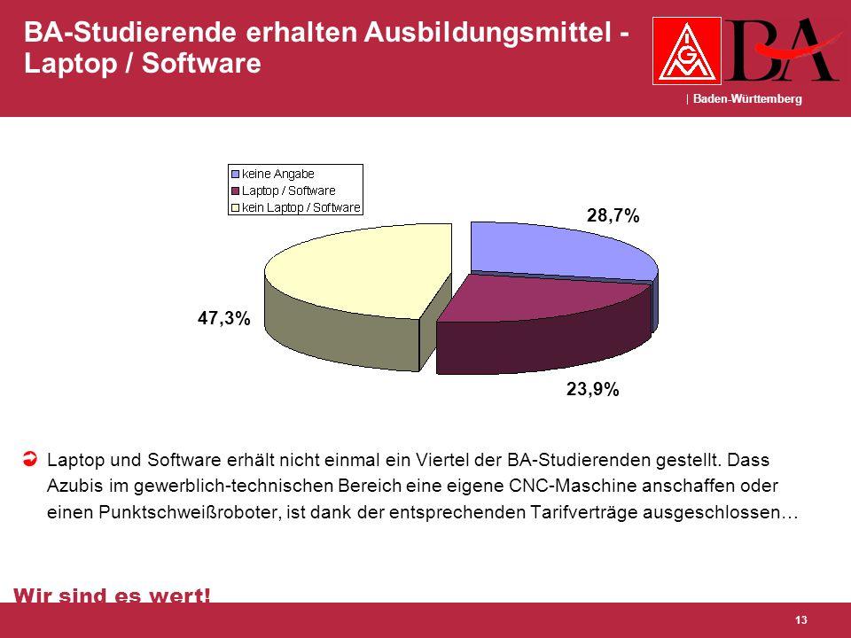 Baden-Württemberg Wir sind es wert! 13 BA-Studierende erhalten Ausbildungsmittel - Laptop / Software Laptop und Software erhält nicht einmal ein Viert